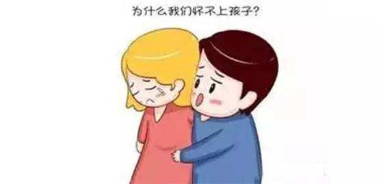 子宫内膜炎的早期症状有哪